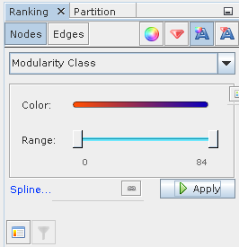 Modularity Class