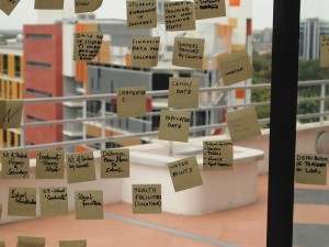 Post-it notes from the workshop