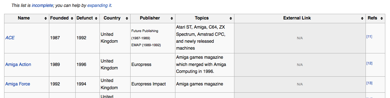Screenshot of the Wikipedia table about video game magazines