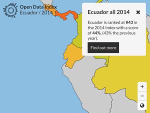 Ecuador odi